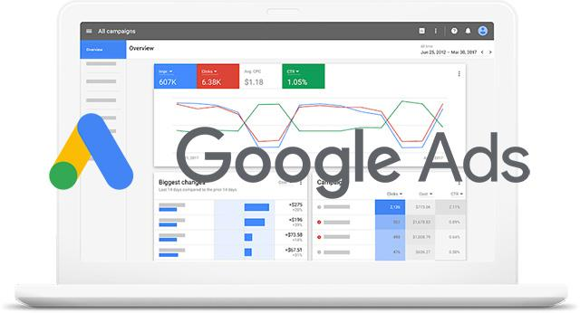 Understanding Google AdWords Campaign Management