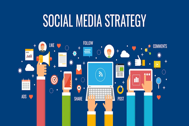 SOCIAL MEDIA MARKETING WHY SO IMPORTANT?