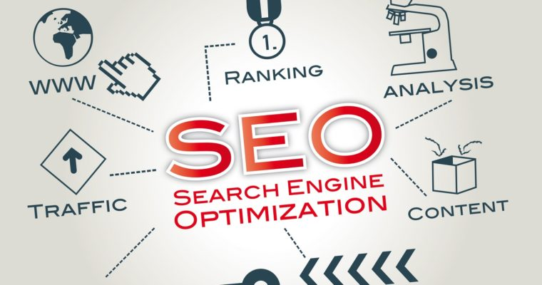 Instructions to Make Website Profitable With SEO