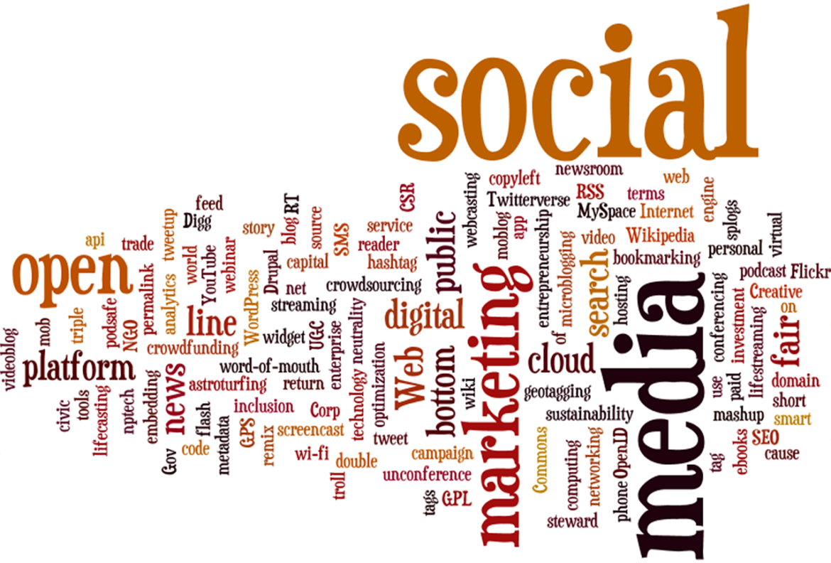 SOCIAL MEDIA AND SEO: BOOSTING YOUR ONLINE PRESENCE FOR TOP SEARCH RESULTS