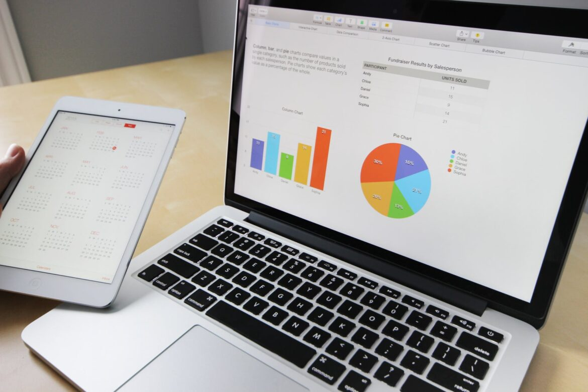 Why is Digital Marketing More Important For Startups?