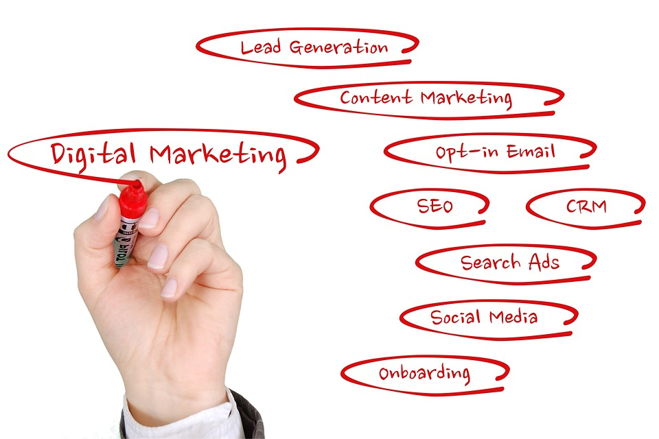 Significant FACTS: DIGITAL MARKETING PRICE MODEL AND STRATEGIES